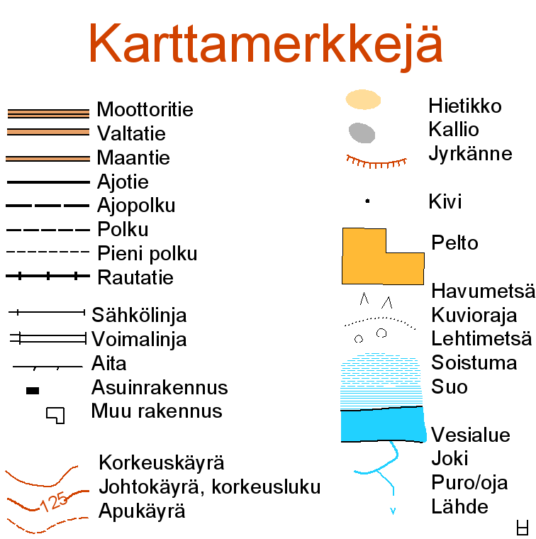 Karttamerkit Selitykset